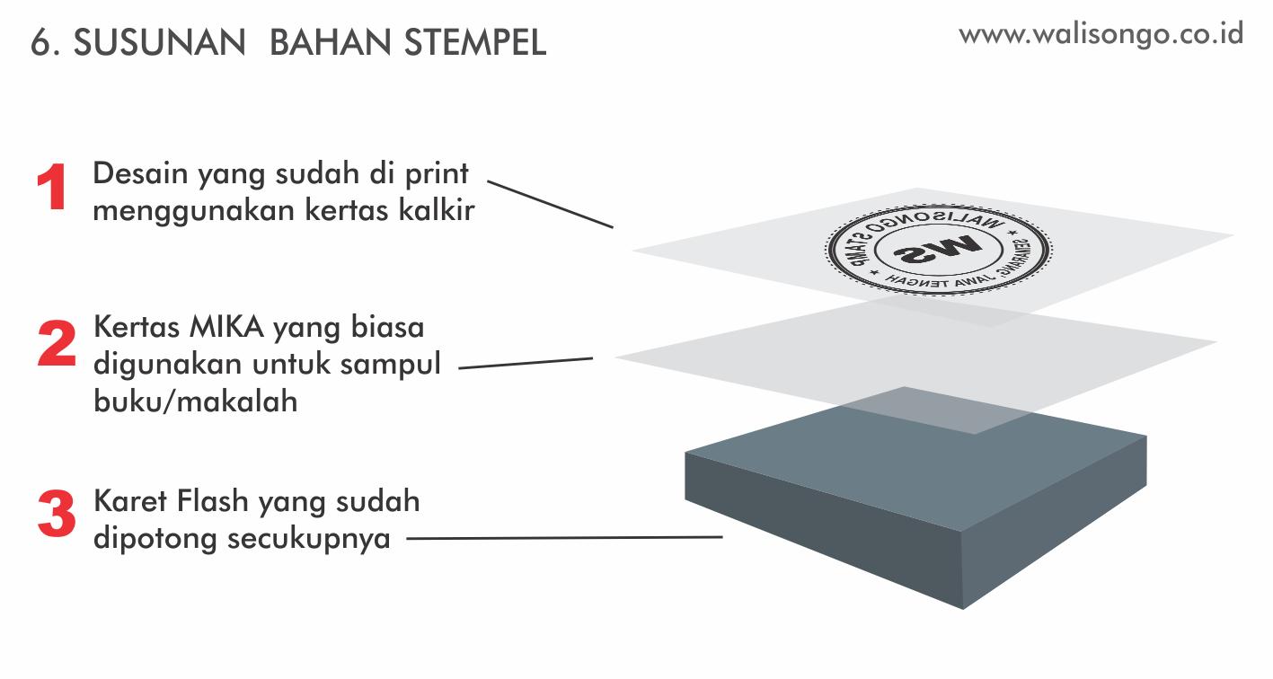 cara membuat film stempel