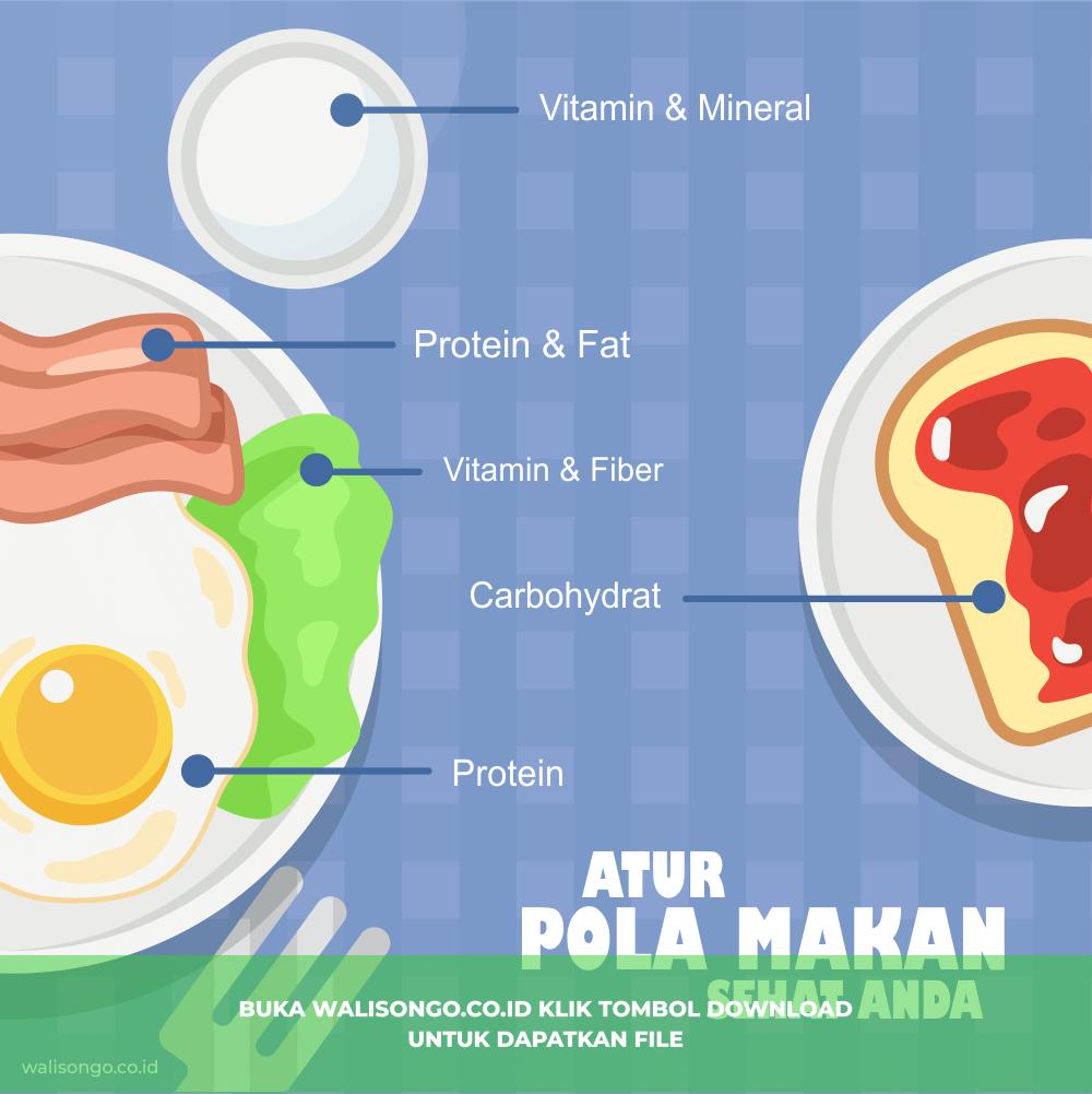 poster kesehatan makanan